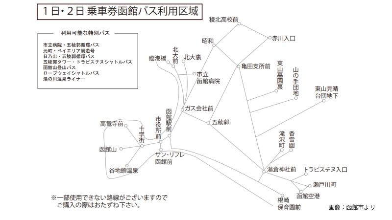 函館市電フリーエリア