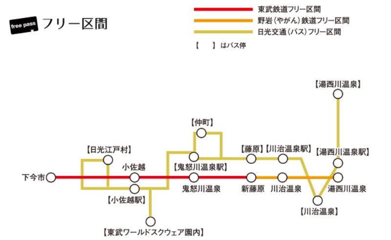まるごと鬼怒川東武フリーパスエリア