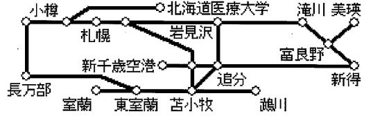 一日散歩きっぷ地図(日高線修正)