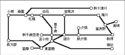 JR北海道札幌近郊1日散歩きっぷ