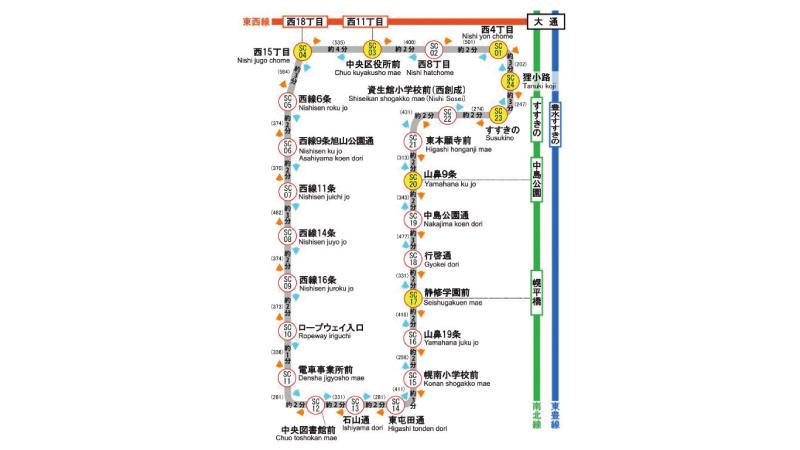 札幌市電路線図フリーパスエリア