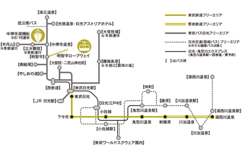 プレミアム日光・鬼怒川東武フリーパスフリーエリア