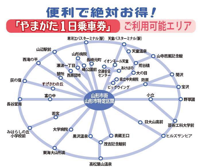 山交バス1日フリーきっぷ