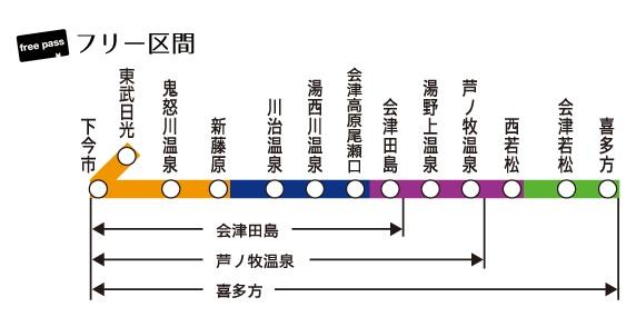 まるごと会津・東武フリーパスエリア