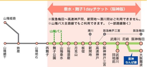 垂水・舞子1dayチケット(阪神版)フリーエリア