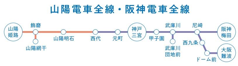 阪神・山陽シーサイド1dayチケットフリーエリア