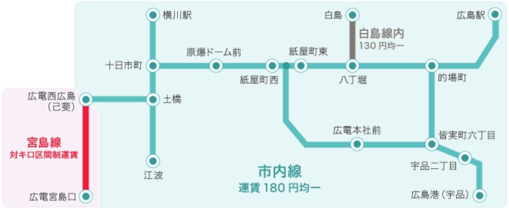 広島電鉄路面電車フリーエリア