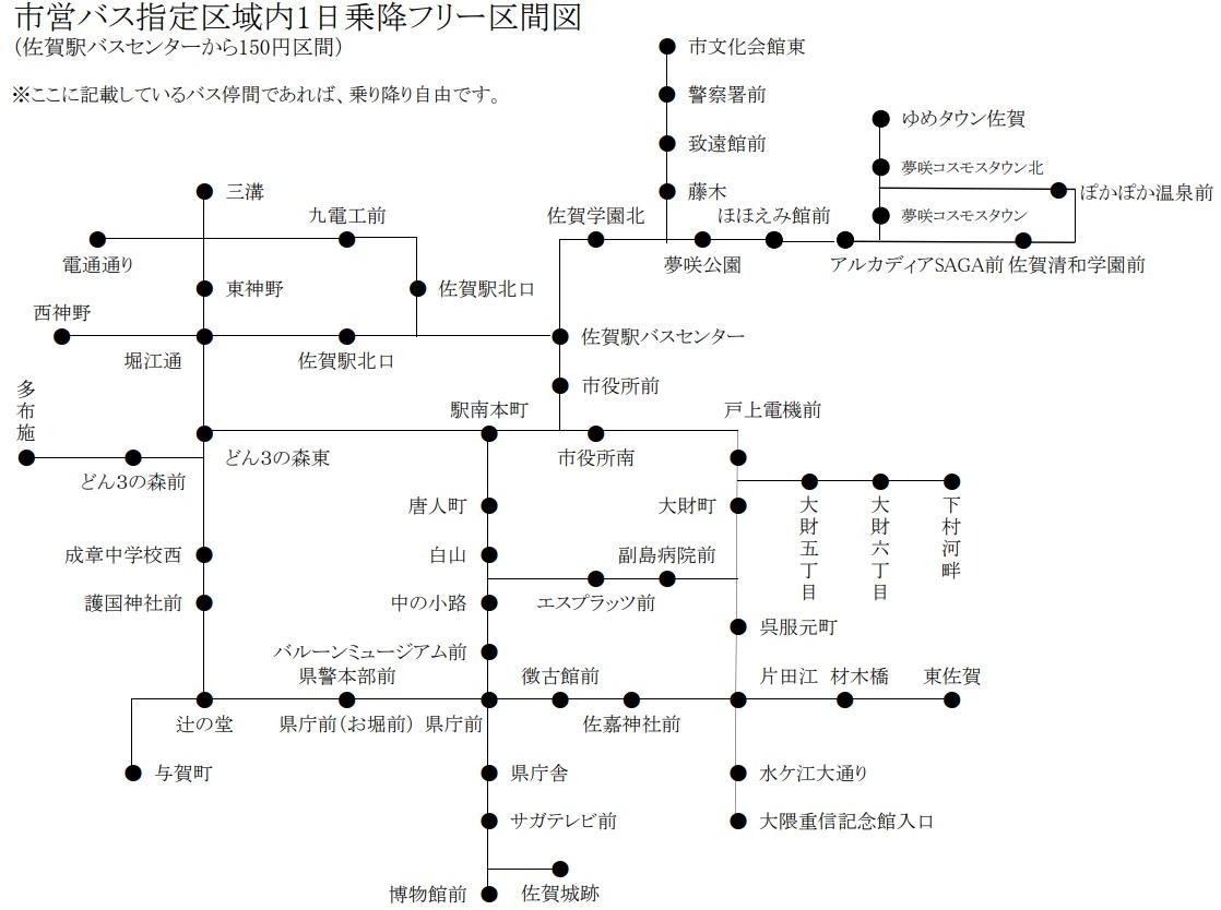 佐賀市営バス1日乗車券限定版