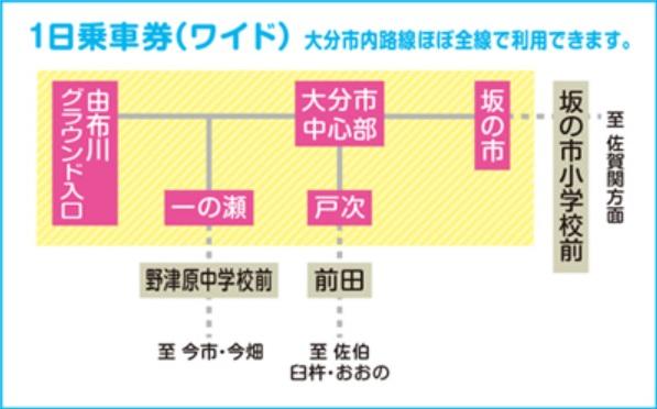大分バス1日乗車券ワイド