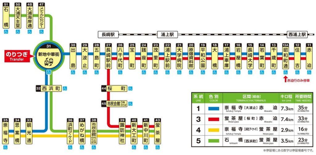 長崎路面電車路線図