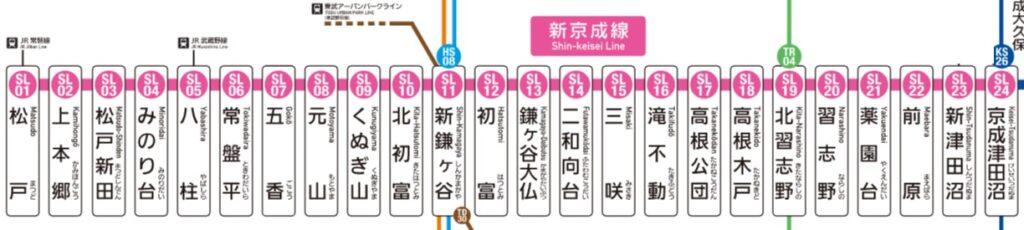 新京成電鉄路線図