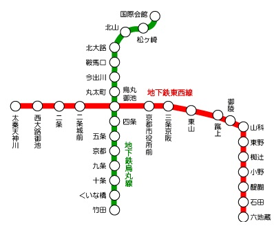 京都地下鉄フリーエリア