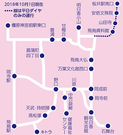 明日香周遊バスフリーエリア