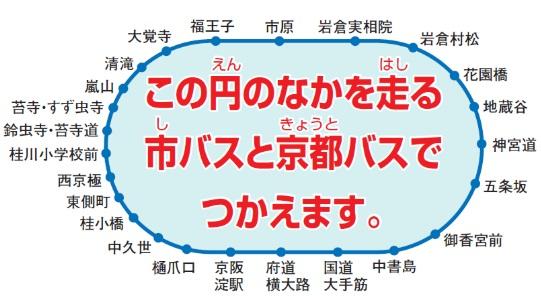 京都バス1日券フリーエリア