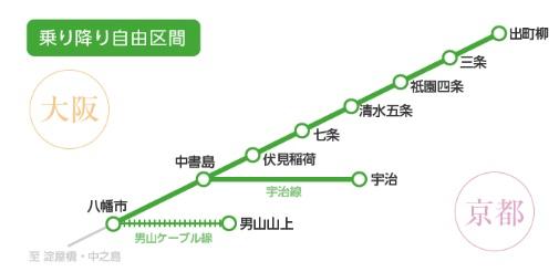 京都1日観光チケットフリーエリア