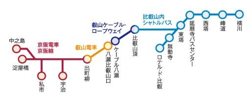 比叡山1dayチケットフリーエリア