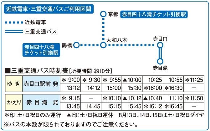 関西1デイパス近鉄