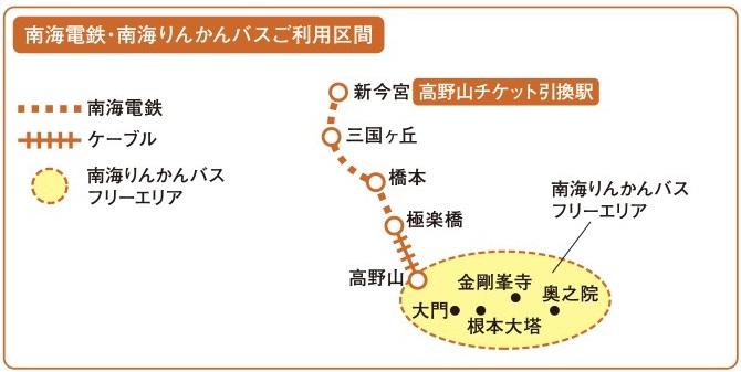関西1デイパス南海