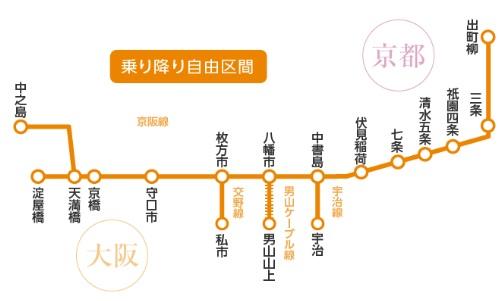 大阪・京都1日観光チケットフリーエリア
