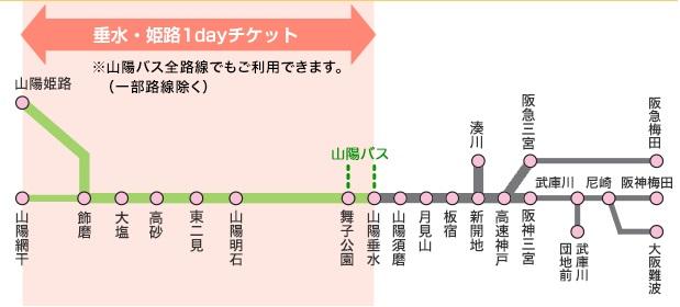 垂水・姫路1dayチケットフリーエリア