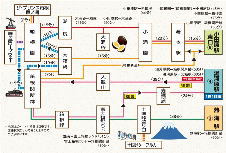 箱根旅助けフリーエリア