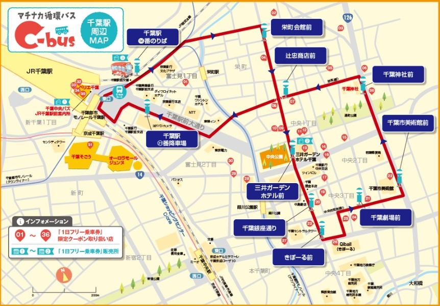 千葉駅東口循環バスC-busフリーエリア