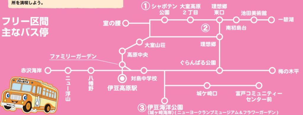 伊豆高原・城ケ崎フリーパス