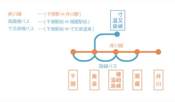 井川線寸又峡周遊きっぷフリーエリア