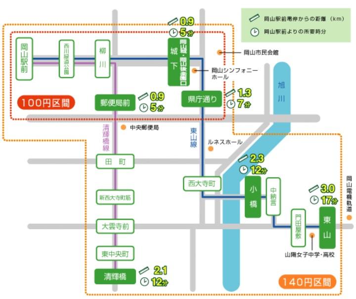 岡山路面電車1日乗車券フリーエリア