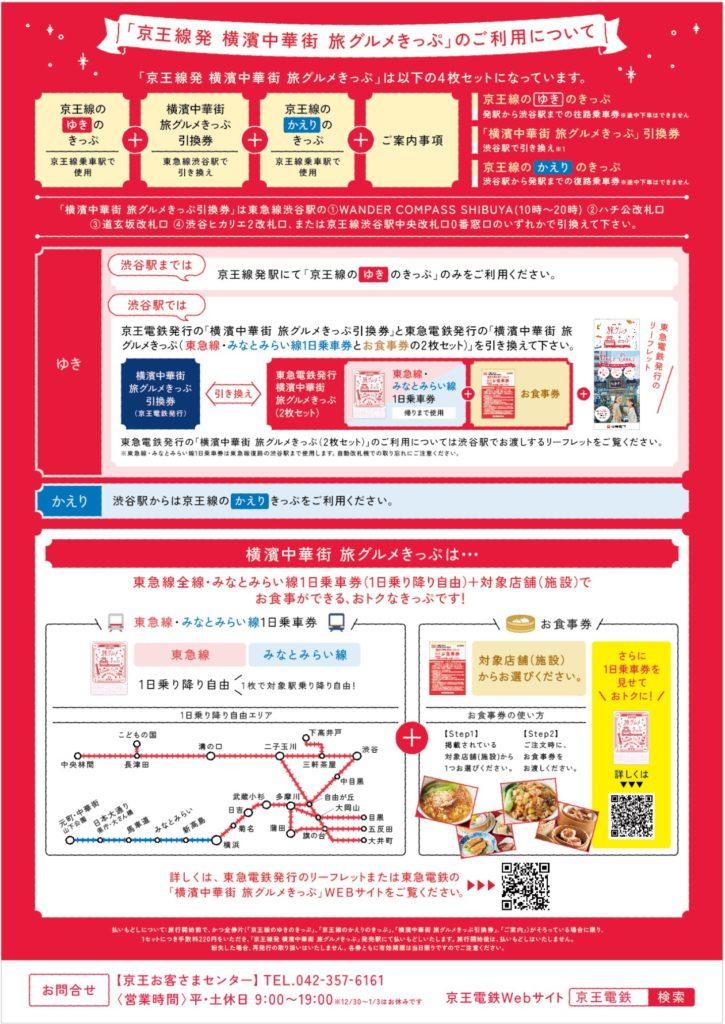京王線発横浜グルメきっぷサブ資料