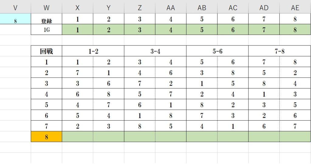 8名用リーグ対戦表
