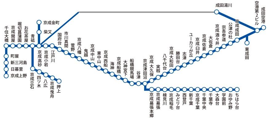 京成電鉄フリーエリア